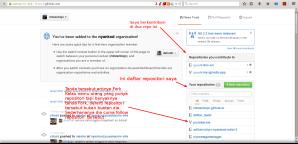 Halaman dashboard Github yang berisi informasi repositori yang saya miliki, repositori yang saya fork, dan repositori yang saya ikut kontribusi di dalamnya